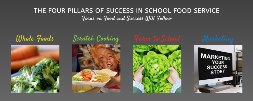 Success in School FOOD Service begins with…